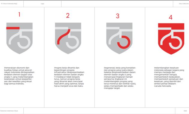 Logo HUT RI dan Tema HUT RI Ke 75 Tahun 2020 | Kelasguru
